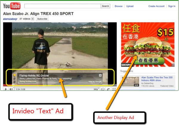 Display Advertising on youtube